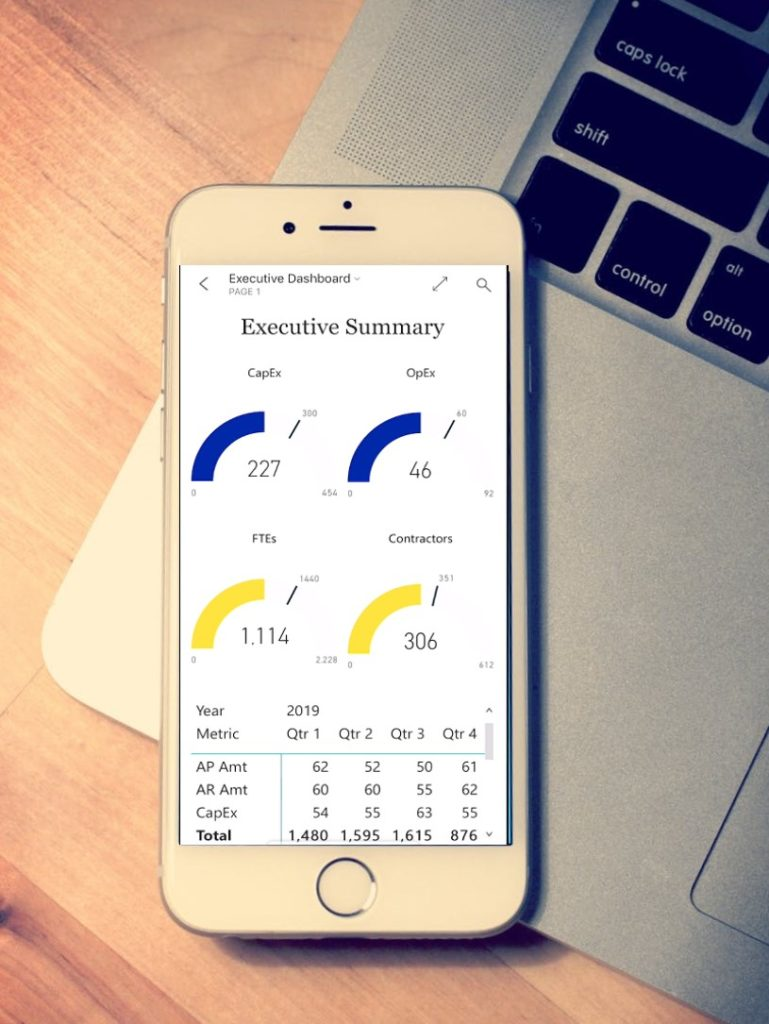 Power BI Smartphone KPIs