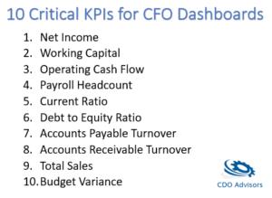 Top 10 CFO Dashboard KPIs