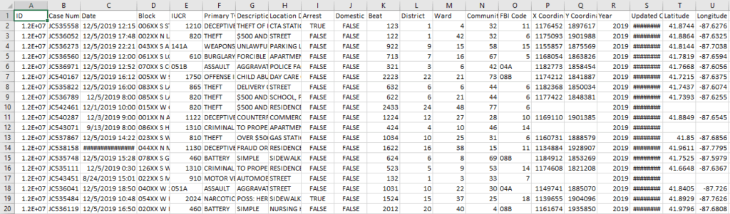 Raw Excel File Baltimore Crime Incidents